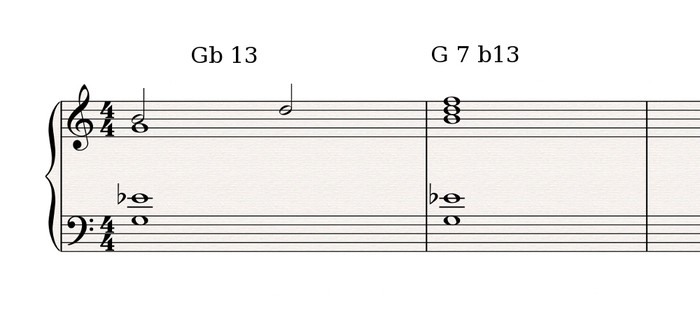 Mixolydian-b6-mode-2
