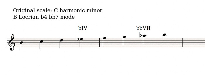 B-Locrian-b4-bb7