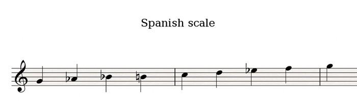 Spanish-scale