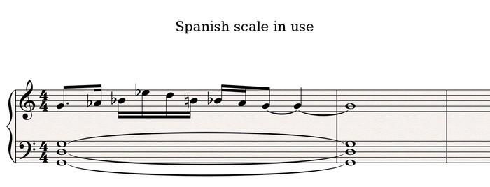 Spanish-scale-use