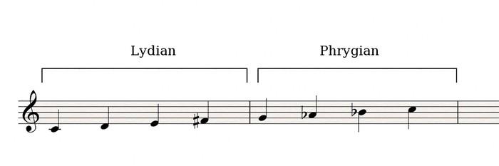 Lydian-Phrygian