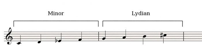 Minor-Lydian
