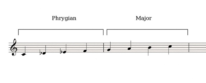 Phrygian-Major