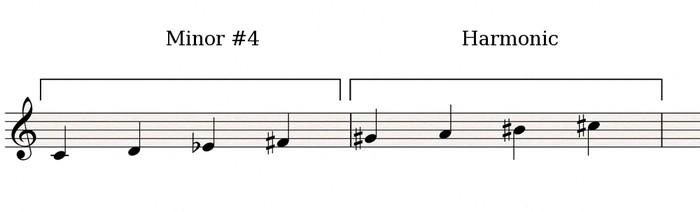 Minor#4-Harmonic