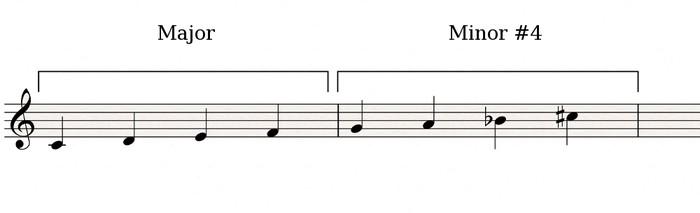 Major-Minor#4