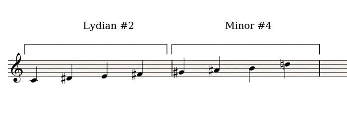 Lydian#2-Minor#4