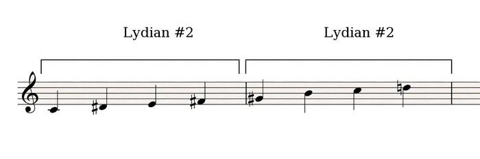 Lydian#2-Lydian#2