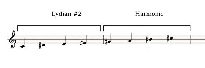 Lydian#2-Harmonic