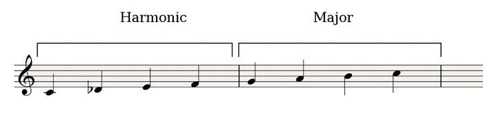 Harmonic-Major
