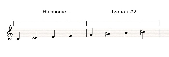 Harmonic-Lydian#2