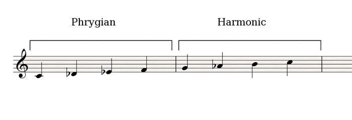 Phrygian-Harmonic