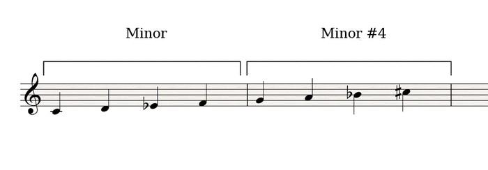 Minor-Minor#4