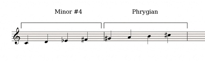 Minor#4-Phrygian