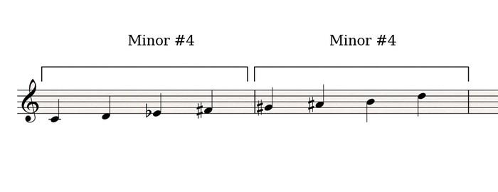 Minor#4-Minor#4