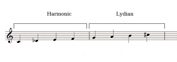 Harmonic-Lydian