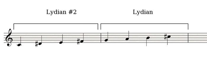 Lydian#2-Lydian_semitone