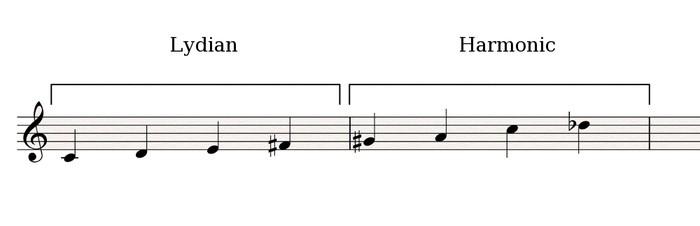 Lydian-Harmonic