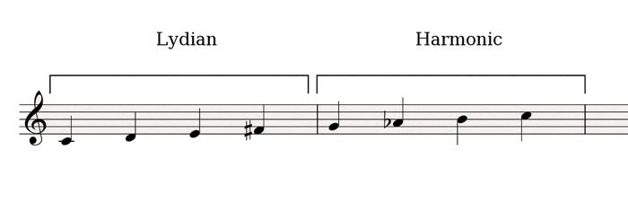 Lydian-Harmonic_semitone