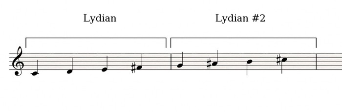 Lydian-Lydian#2_semitone