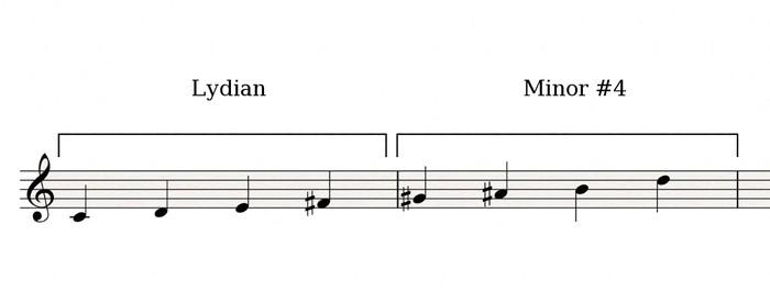 Lydian-Minor#4