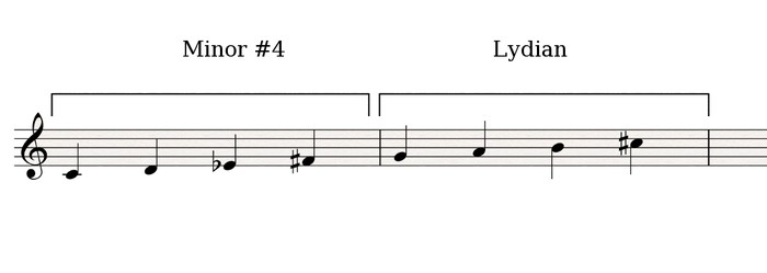Minor#4-Lydian_semitone