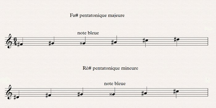 notes bleues