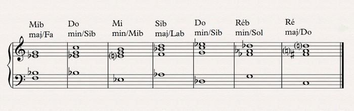 08 ré-harmonisation