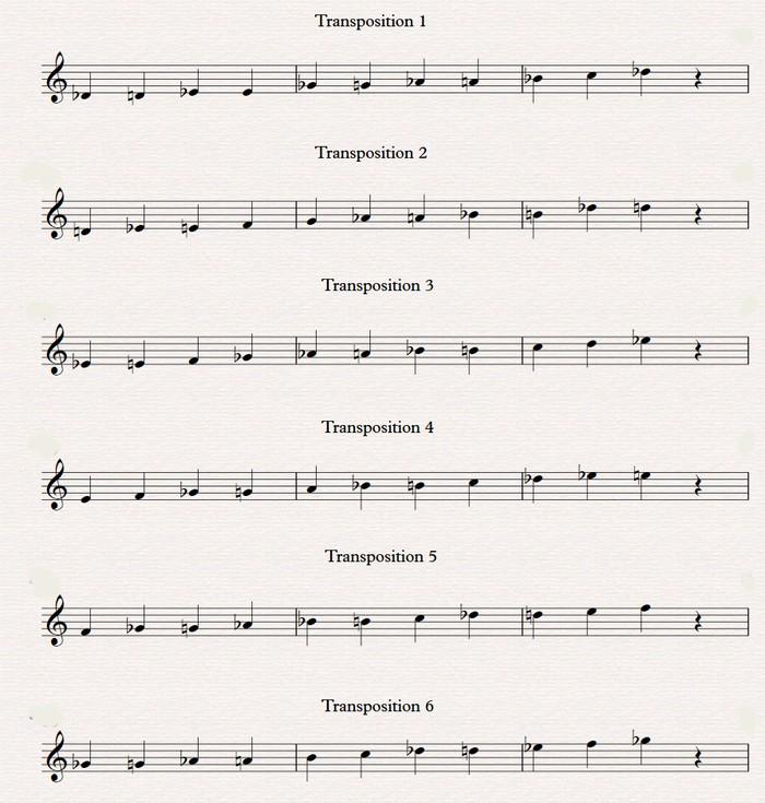 11 Messiaen 7 transpo