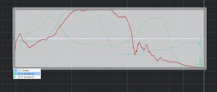 Sample Modeling French Horn and Tuba : 15 chpox du controleur 12 pour modifier le vibrato