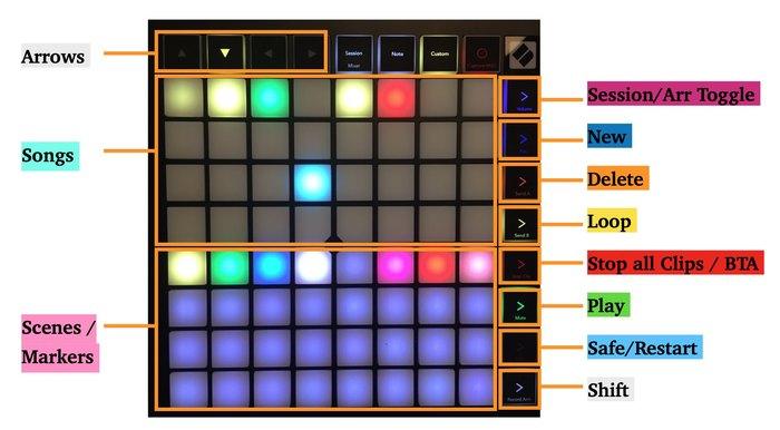 LP-SongMode2