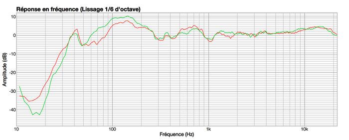 Comparo Yamaha HS8 Vs PreSonus Eris E8