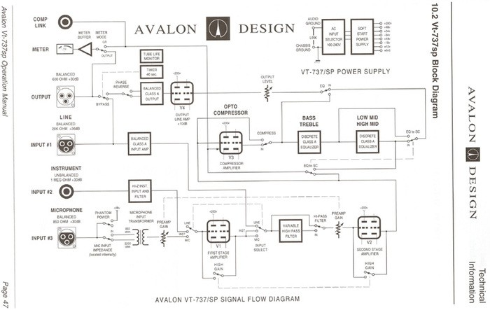 Avalon VT-737SP (71662)