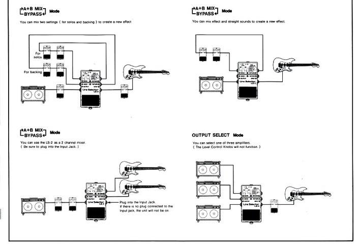 boss ls 2 line selector image 1445934 audiofanzine. Black Bedroom Furniture Sets. Home Design Ideas