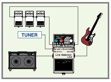 http://medias.audiofanzine.com/images/thumbs3/boss-ls-2-line-selector-238101.jpg