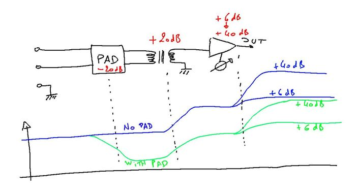 https://medias.audiofanzine.com/images/thumbs3/construction-de-micros-amplis-preamplis-2713436.jpg