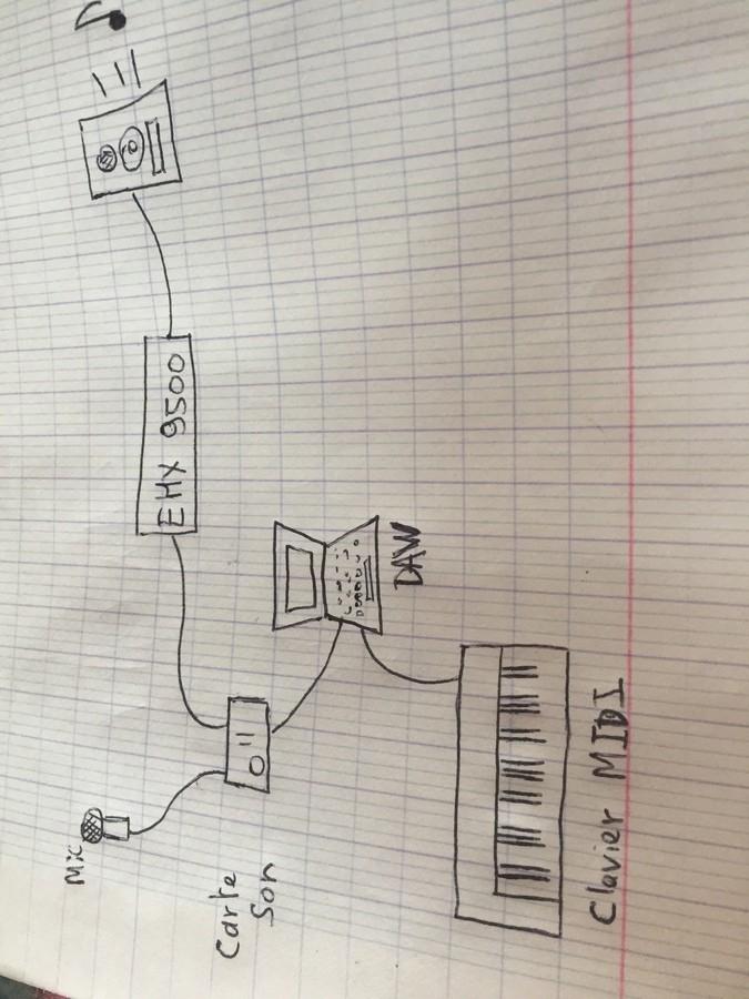 https://medias.audiofanzine.com/images/thumbs3/electro-harmonix-95000-performance-loop-laboratory-3206052.jpg