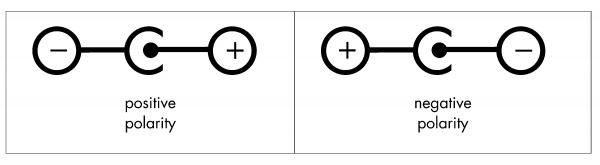 Electro-Harmonix Small Stone Nano (99237)