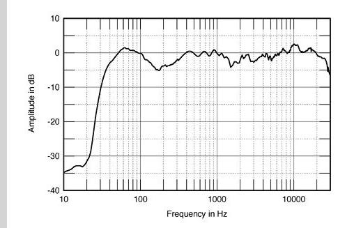 Fredenstein Professional Audio F610 UE1 (98178)