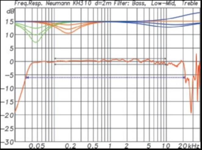 Fredenstein Professional Audio F610 UE1 (92776)