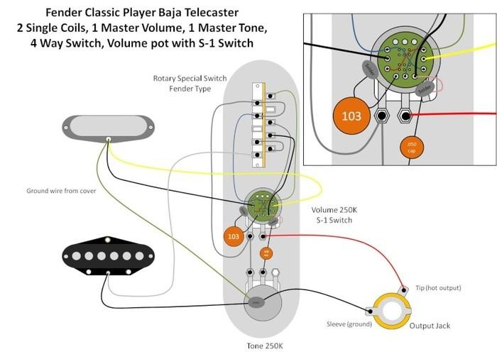 https://medias.audiofanzine.com/images/thumbs3/guitares-electriques-3614525.jpg
