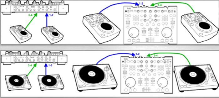 hercules dj console rmx 2 image   499413