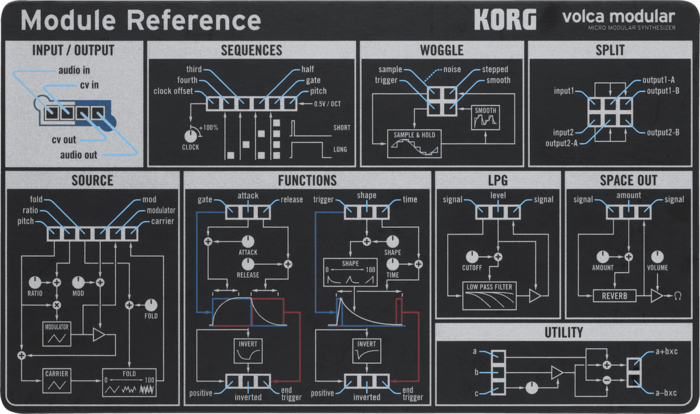 https://medias.audiofanzine.com/images/thumbs3/korg-volca-modular-2751071.png