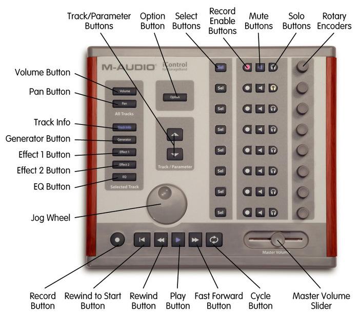 M-Audio iControl