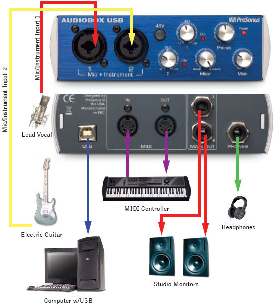 Cctv Installation And Wiring Options further 822721 Live Looping Setup Saffire Pro 40 Will Routing Create Undesired Latency likewise Room Setup Acoustic Treatment additionally Going Stereo in addition Lm386 Audio  lifier Circuit. on home recording setup diagram