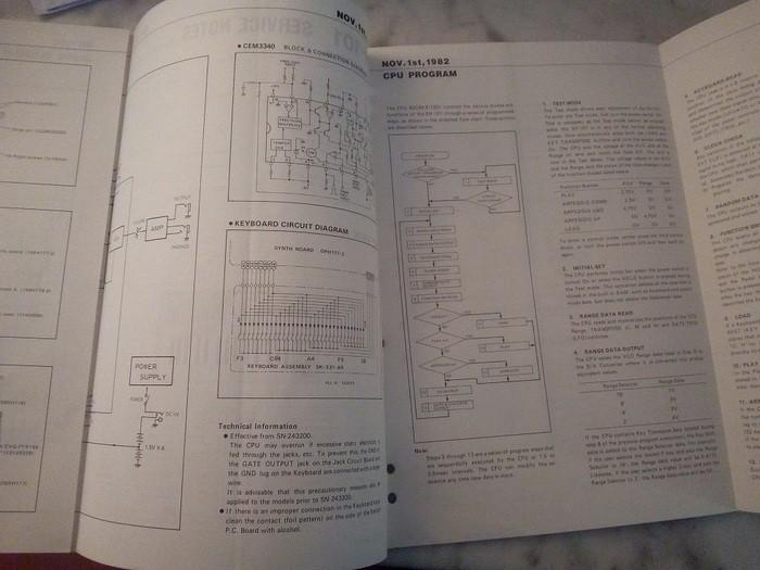 Roland SH-101 (81403)