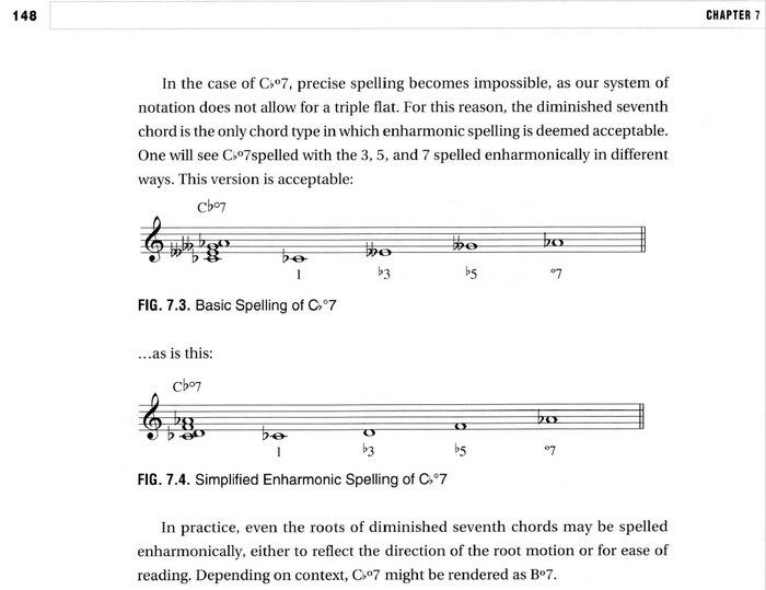 https://medias.audiofanzine.com/images/thumbs3/theorie-musicale-2457050.jpg