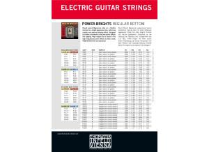 ti electric guitar