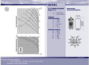 ECC81 JJ