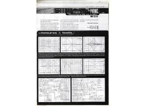 Test Phonic MR3243 005