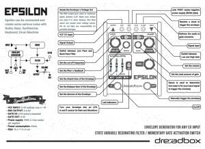 Dreadbox Epsilon Manual (En)